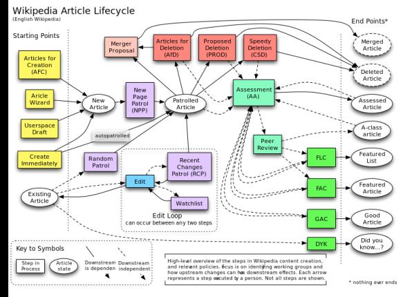 editorialworkflow02