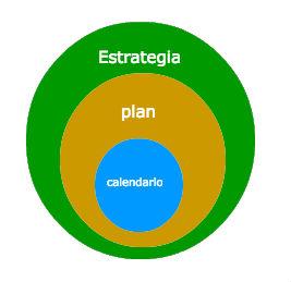 estrategiaplan